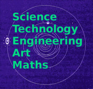 The foreground is green text: Science, Technology, Engineering, Art, Maths. The background is an old print of a diagram of the solar system, shown with white lines on a purple background.